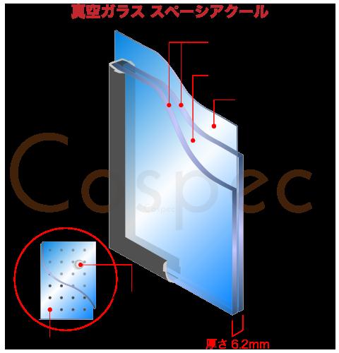 真空ガラス構造図:3mm単板ガラス×2枚&0.2mmの真空層&Loe-E膜、厚さ6.2mm
