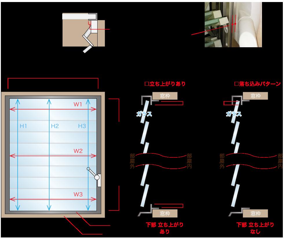 ご自宅のガラスルーバー窓(ジャロジー窓)の計測箇所