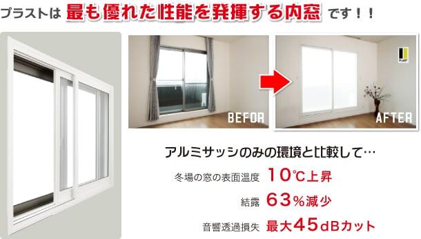 プラストは最も優れた性能を発揮する内窓です。