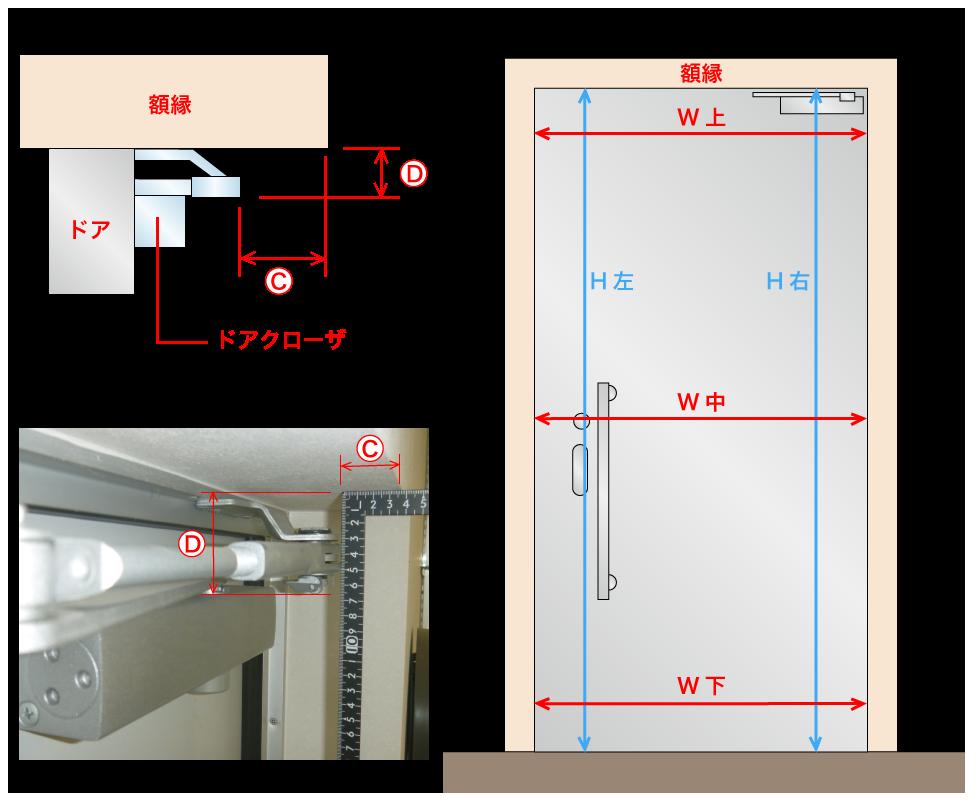 既存ドアの計測箇所