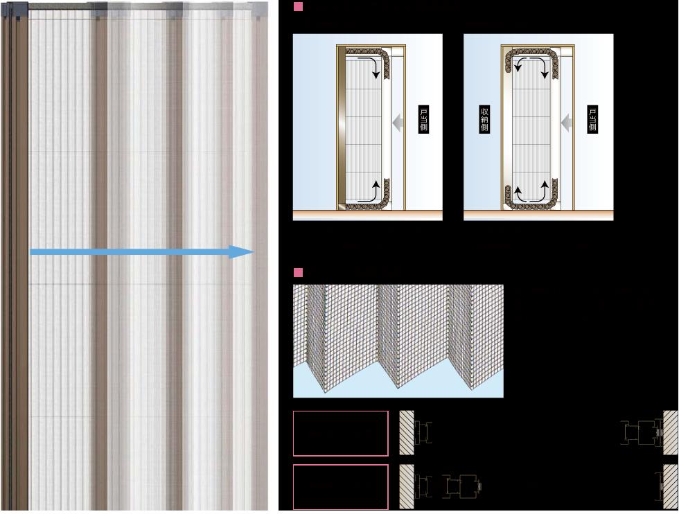 プリーツ(アコーディオン)網戸の収納構造