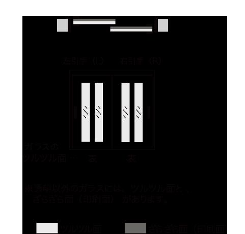 リノバ室内引戸の勝手(引違い戸)