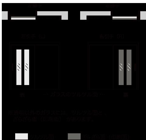 リノバ室内引戸の勝手(片引戸)