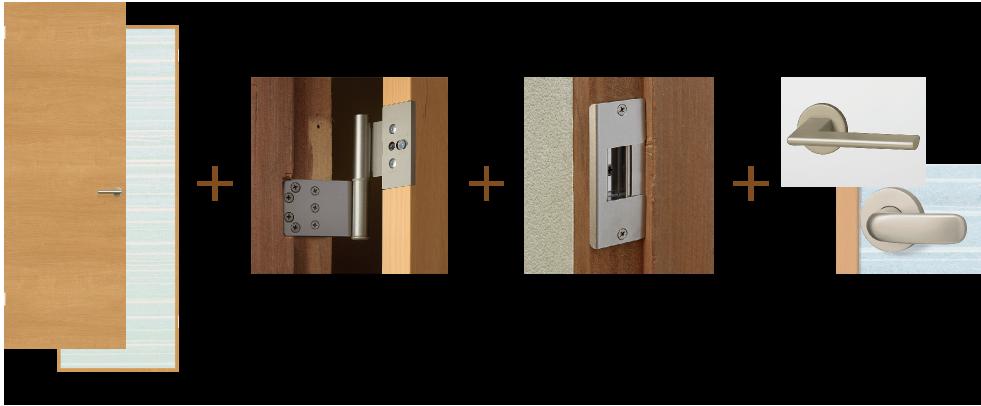 戸襖ドアのセット内容:ドア本体+丁番+調整ストライク+把手