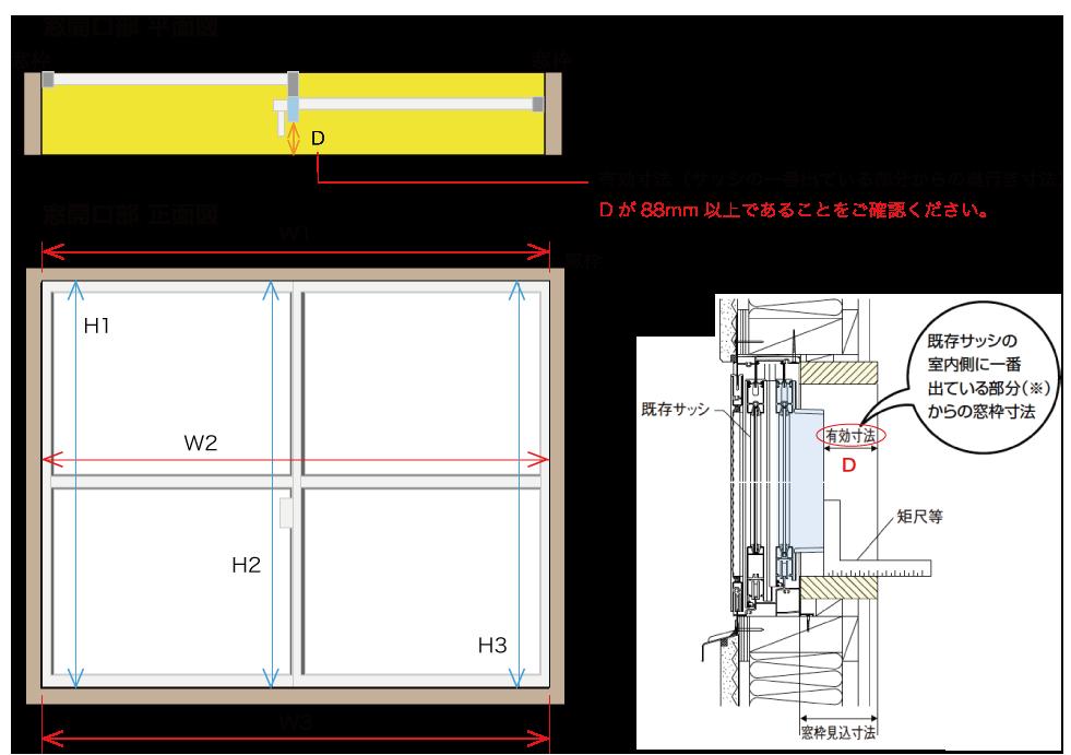 セフティルーバー 取り付け窓寸法の実測について