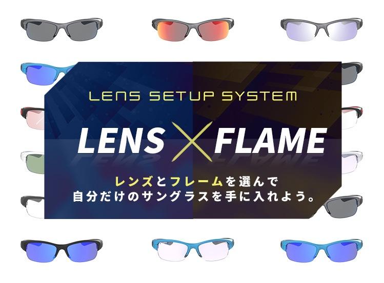 レンズセットアップシステム