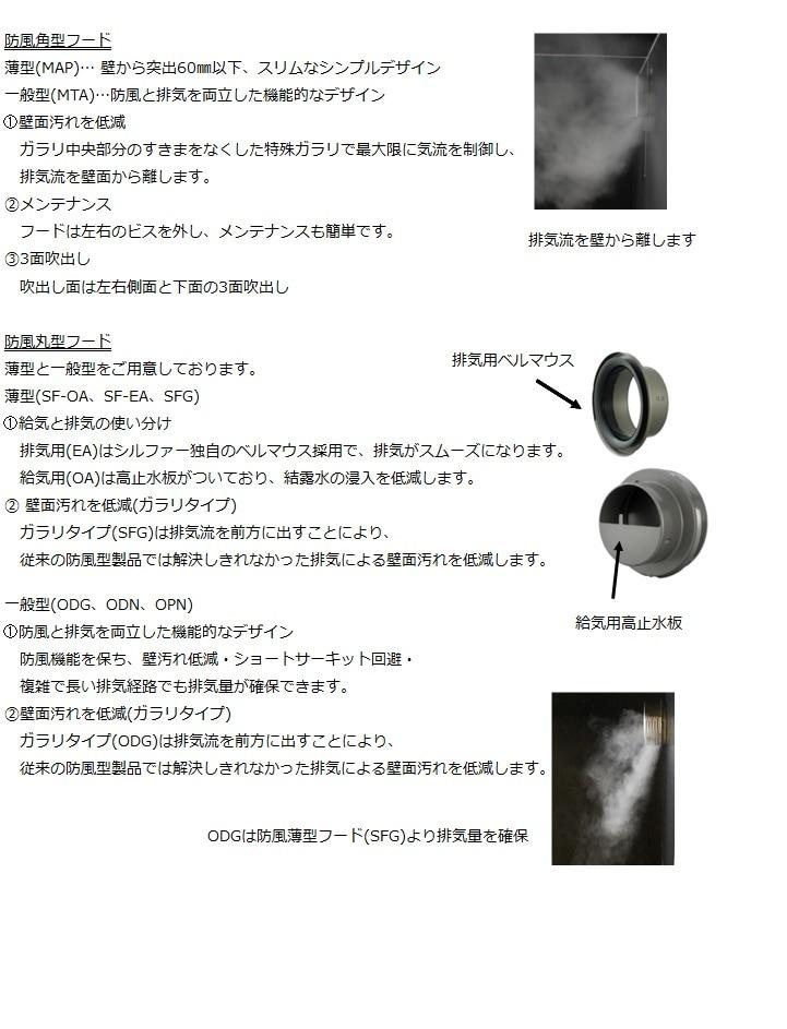 防風0421