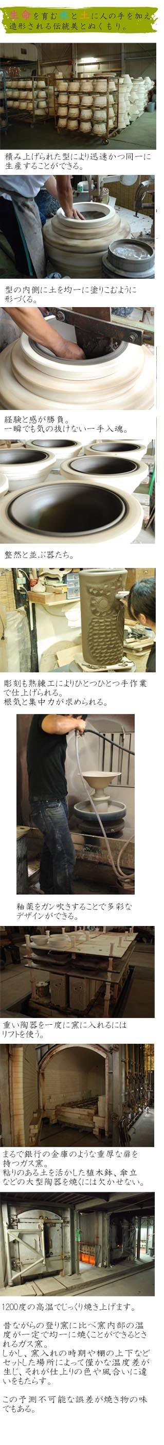 陶芸の信楽焼製造過程