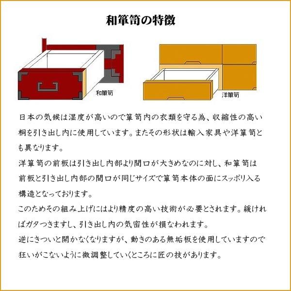 和箪笥の特徴  日本の気候は湿度が高いので箪笥内の衣類を守る為、収縮性の高い桐を引き出し内に使用しています。またその形状は輸入家具や洋箪笥とも異なります。  洋箪笥の前板は引き出し内部より間口が大きめなのに対し、和箪笥は前板と引き出し内部の間口が同じサイズで箪笥本体の面にスッポリ入る構造となっております。  このためその組み上げにはより精度の高い技術が必要とされます。緩ければガタつきますし、引き出し内の気密性が損なわれます。逆にきついと開かなくなりますが、動きのある無垢板を使用していますので狂いがこないように微調整していくところに匠の技があります。