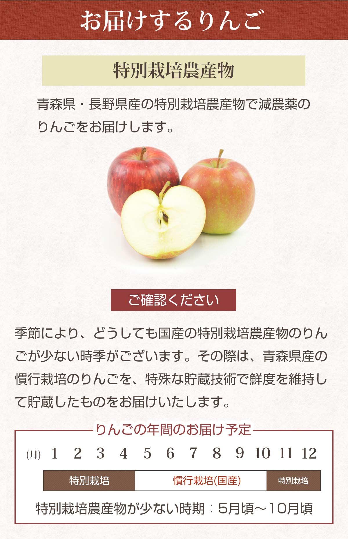 特別栽培農産物りんご