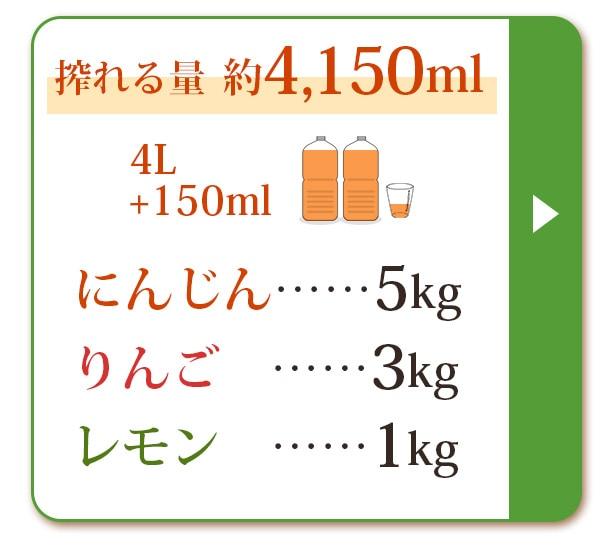 人参5kg+りんご3kg+レモン1kg