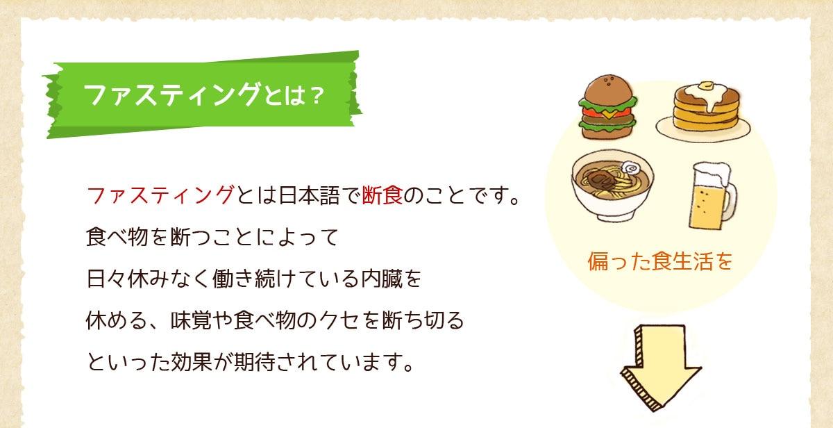 ファスティングとは?ファスティングとは日本語で断食のことです。食べ物を断つことによって日々休みなく働き続けている内臓を休める、味覚や食べ物のクセを断ち切るといった効果が期待されています