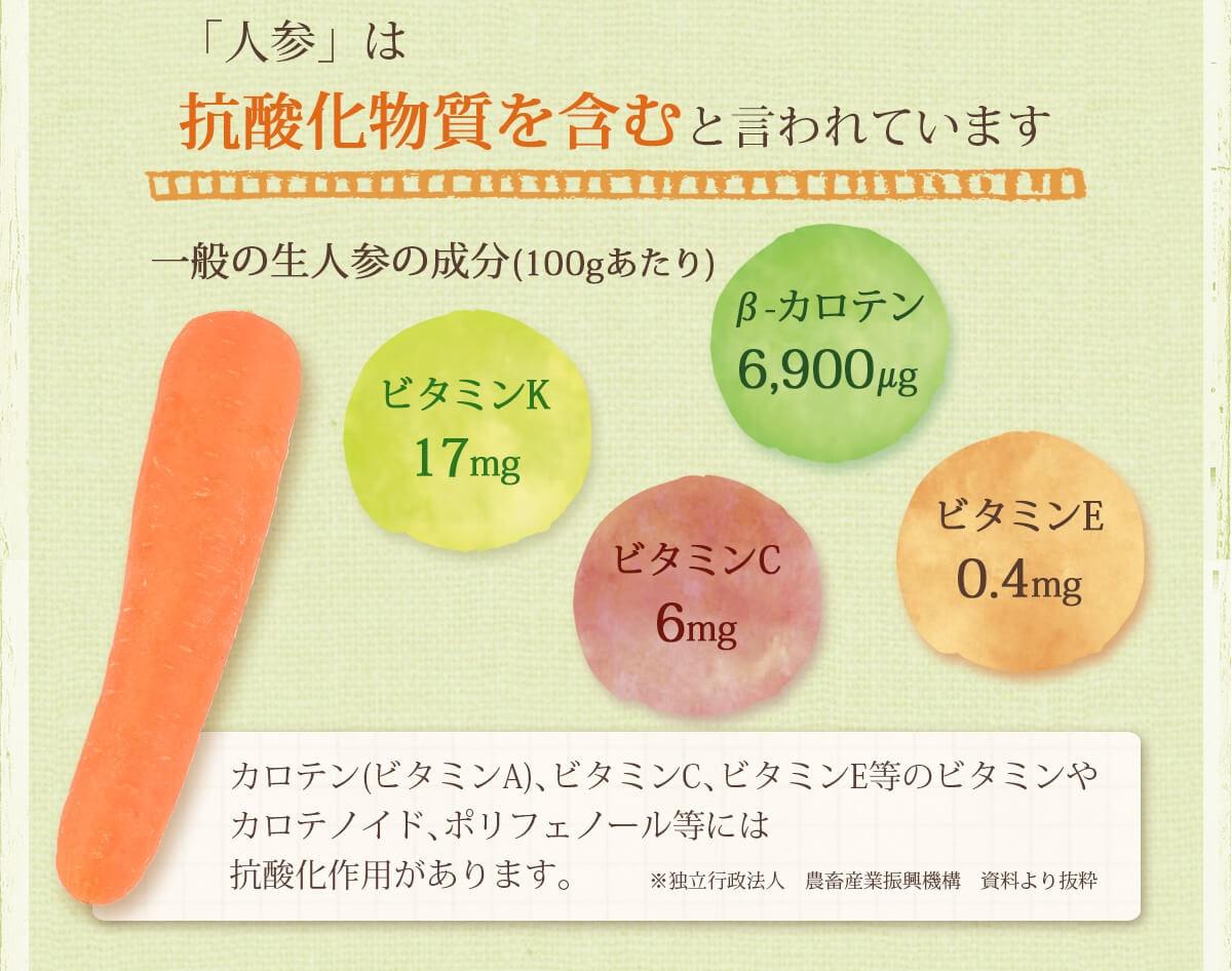 人参は抗酸化物質を含むと言われています