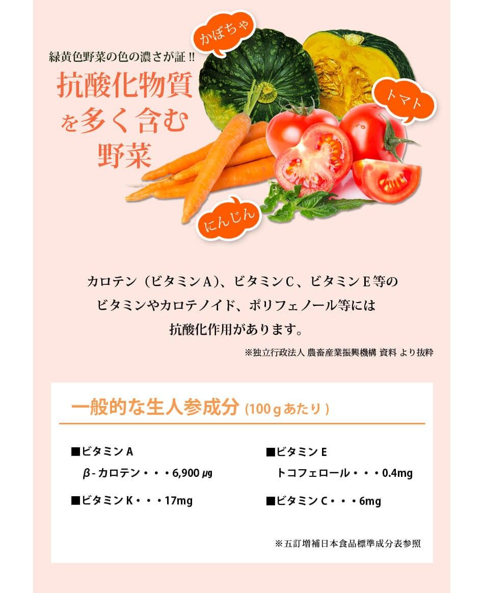 緑黄色野菜は抗酸化物質を多く含む野菜