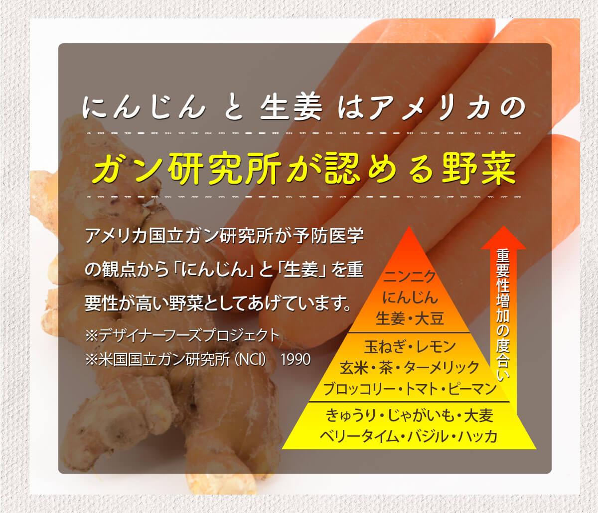 にんじんと生姜はアメリカのガン研究所が認める野菜 デザイナーフーズプロジェクト