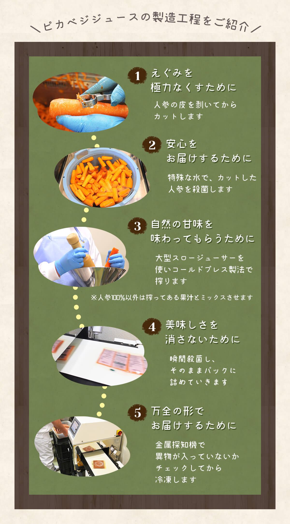 ピカベジジュースの製造工程