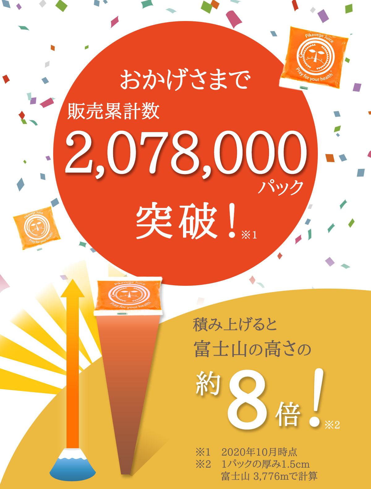 おかでさまで販売累計数 2,078,000パック突破!