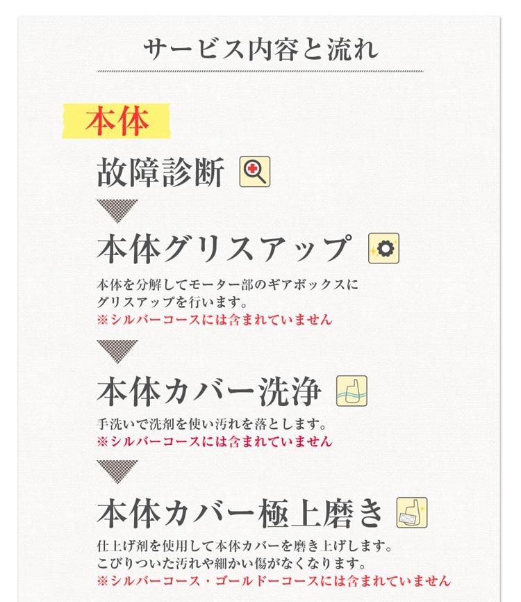 本体の流れ:故障診断→本体グリスアップ→本体カバー洗浄→本体カバー極上磨き
