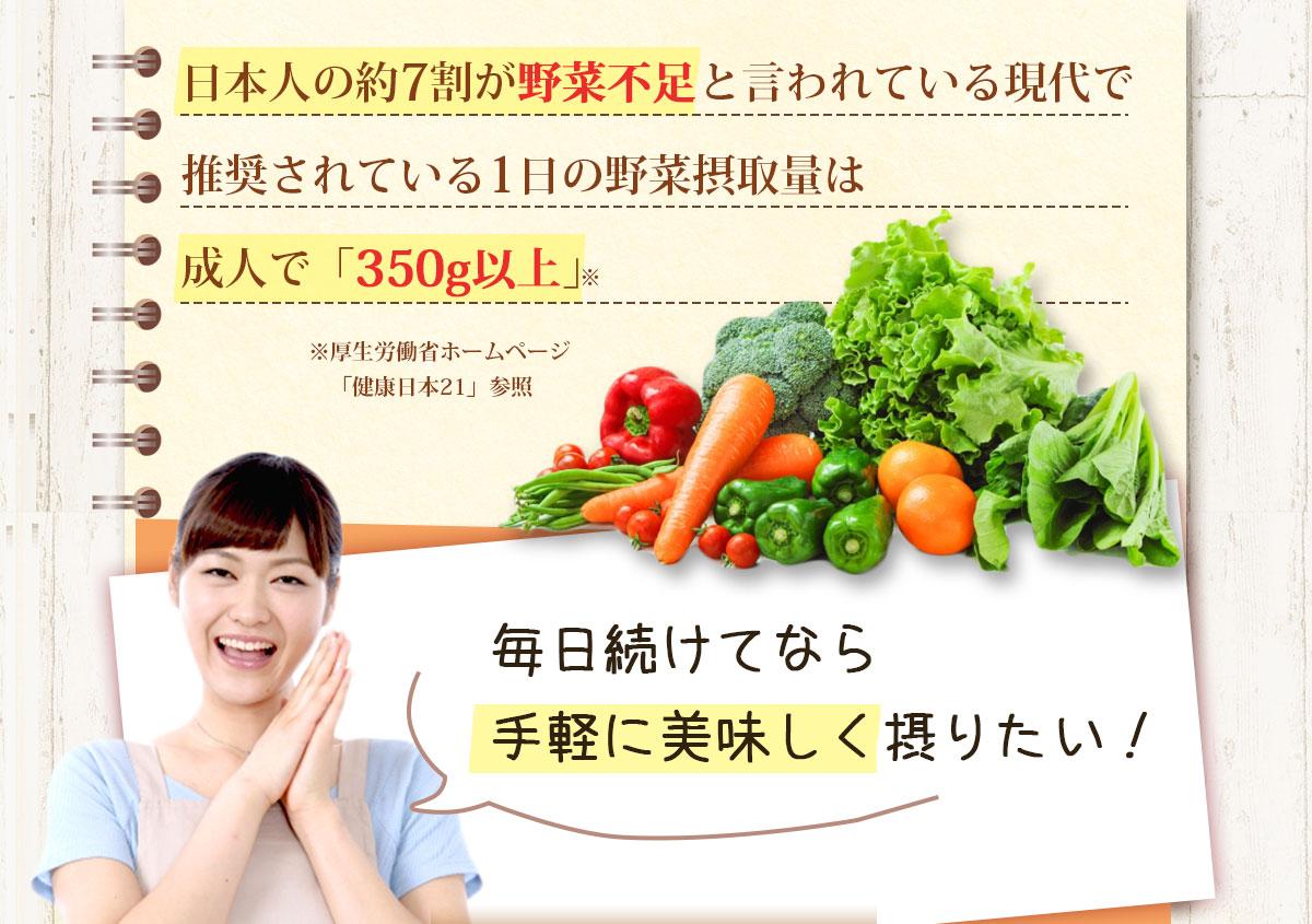 日本人の約7割が野菜不足