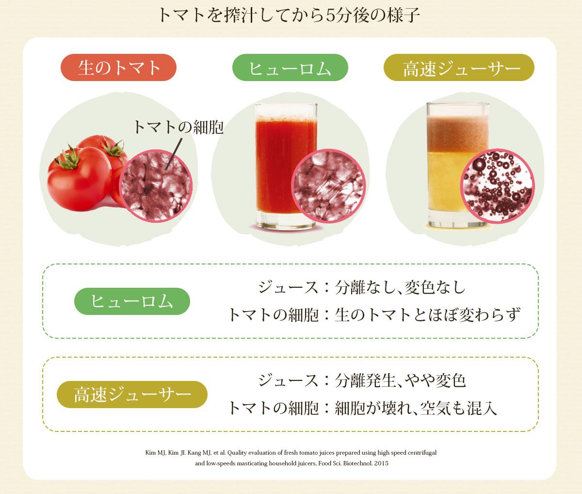 トマトジュースの実験