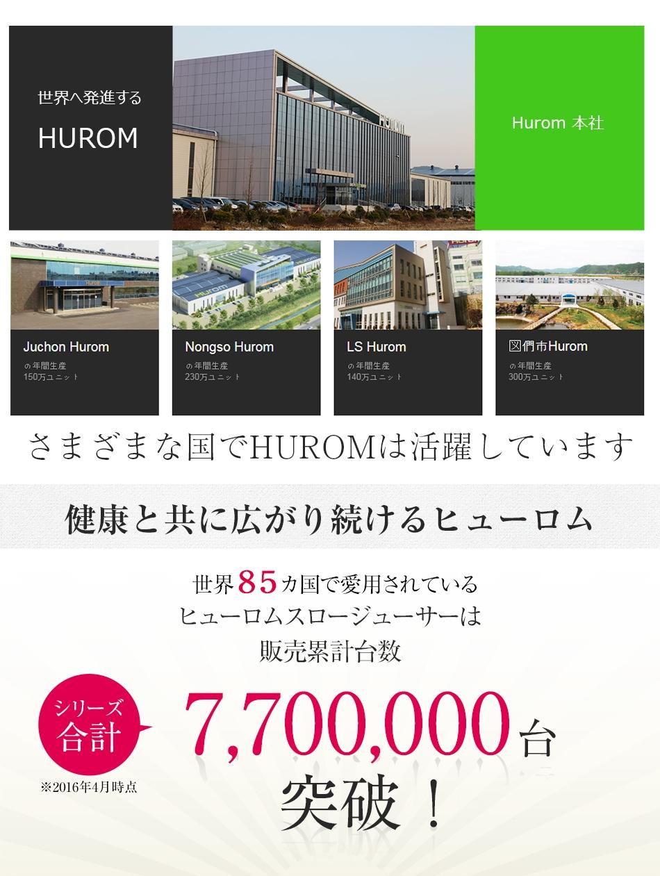 世界85ヶ国で愛用されるHUROM社のヒューロムスロージューサーは販売累計台数7,700,000台突破