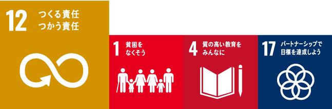SDGs 12つくる責任つかう責任 1貧困を無くそう 4質の高い教育をみんなに 17パートナーシップで目標を達成しよう