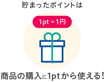 貯まったポイントかは1pt=1円で商品の購入に1ptから使える