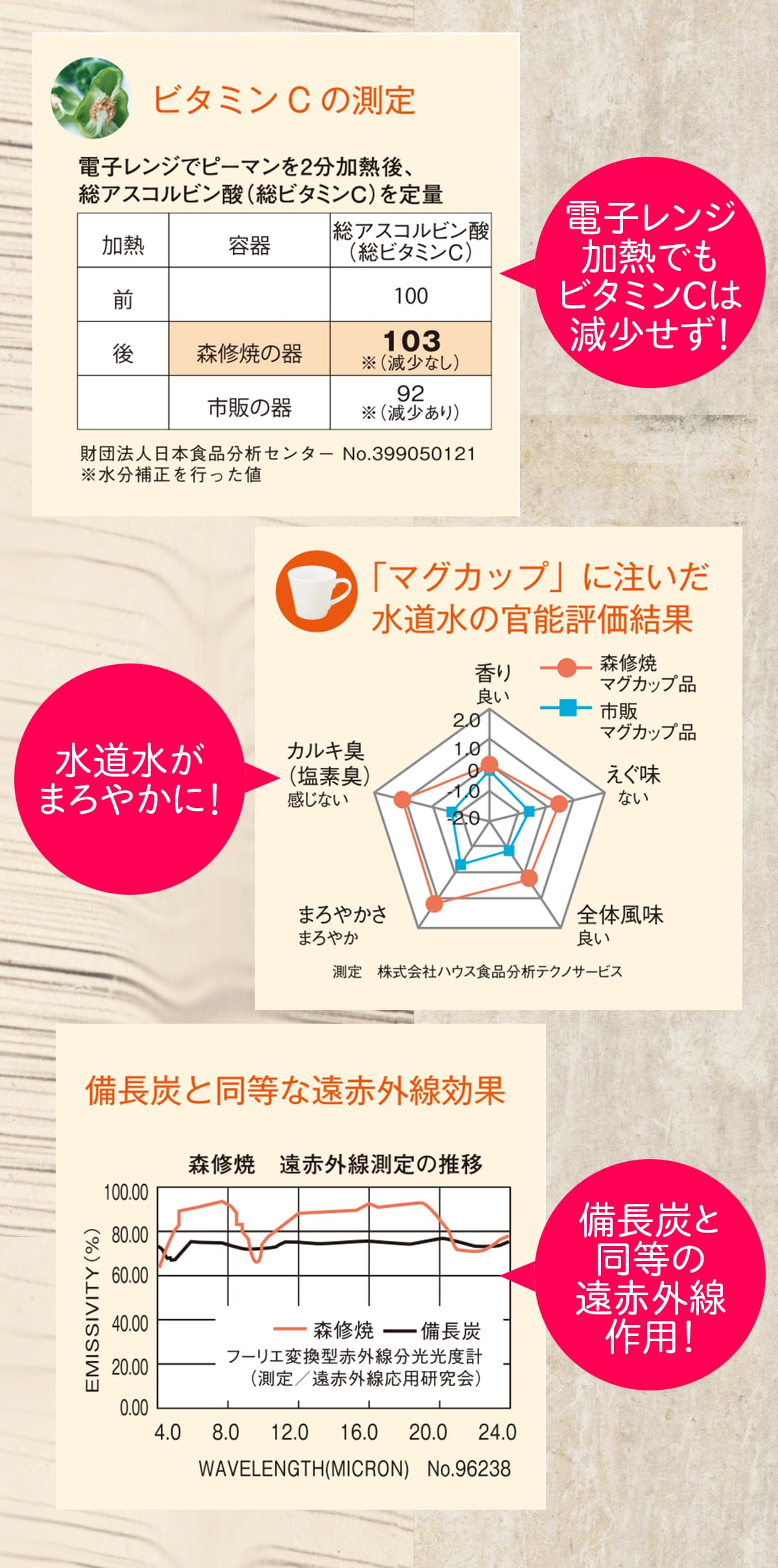 「森修焼セラミック」オンラインコミュニティ