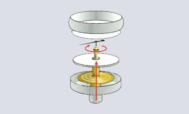 ギアフリー構造