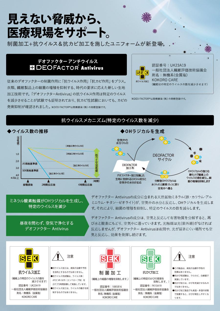 ウイルスや菌、有害物質を抑制する「デオファクター Antivirus」