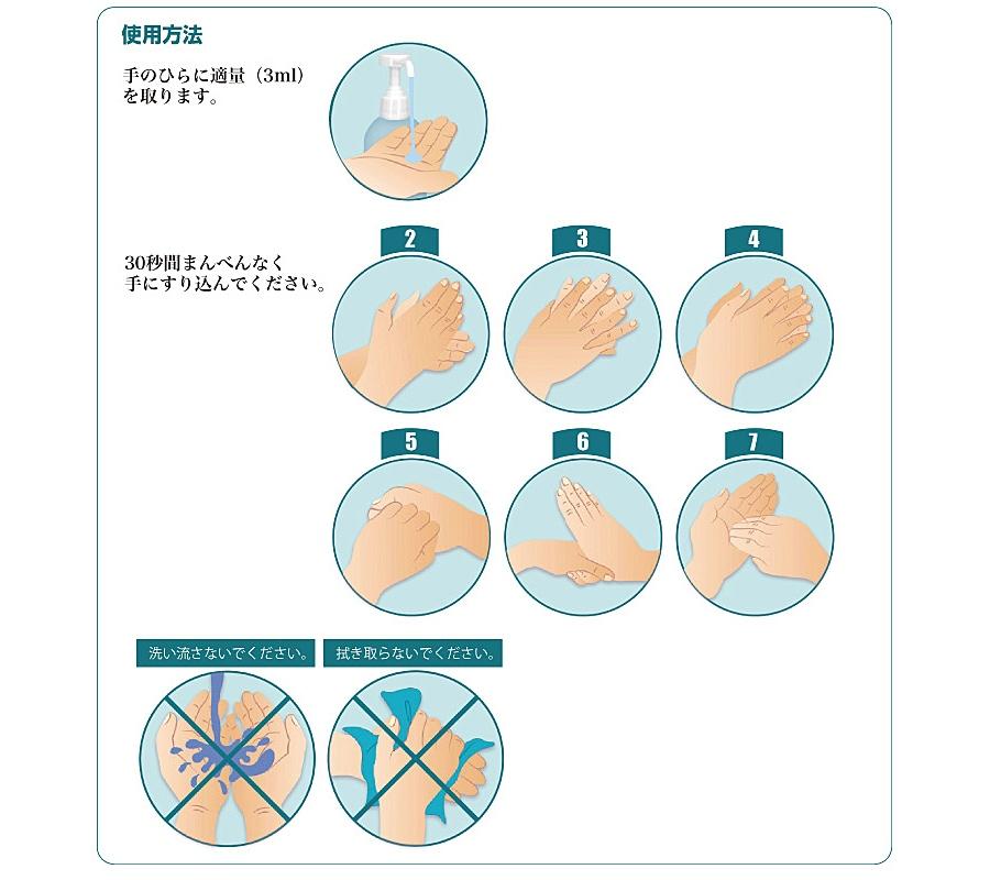 正しい手指消毒の方法
