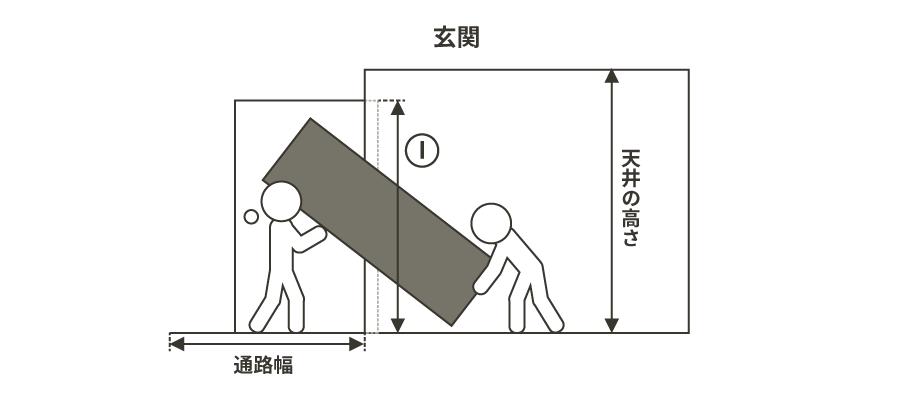 玄関におけるサイズイメージ