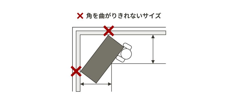 お部屋におけるサイズイメージ
