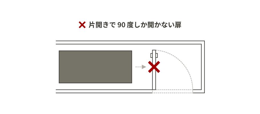 片開きで90度しか開かない扉
