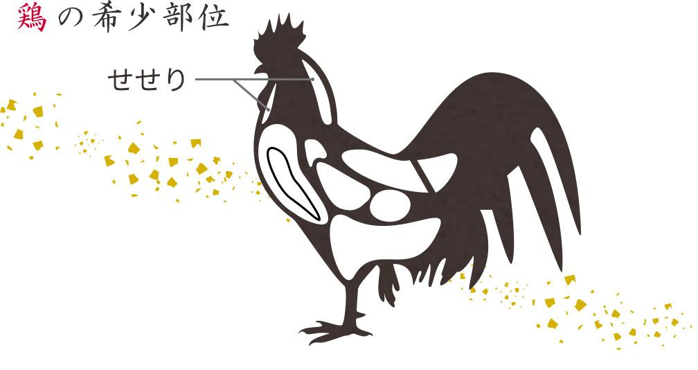 鶏の希少部位