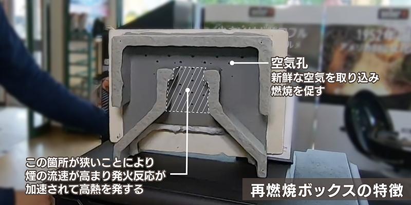 再燃焼ボックスの特徴