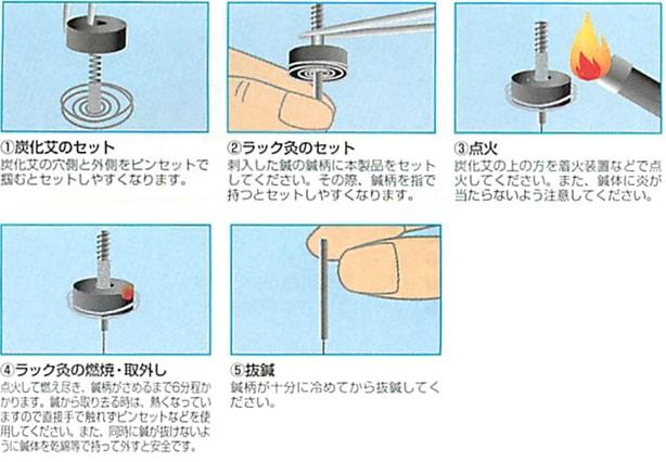 灸頭鍼用ラック灸の説明