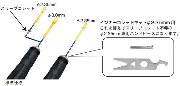 インナーコレットキットφ2.35mm軸用の説明図