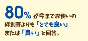 80%が今までお使いの絆創膏よりも 「とても良い」または 「良い」 と回答