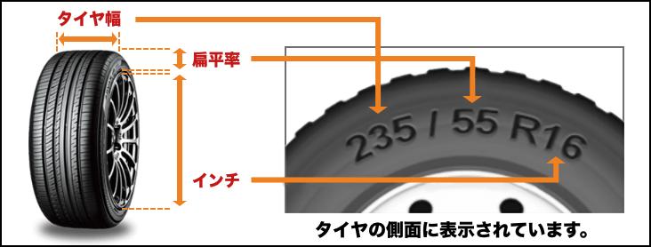 タイヤサイズ画像1