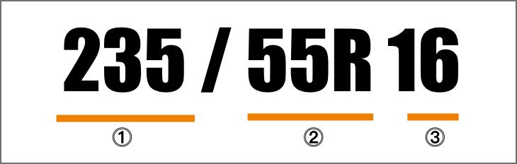 タイヤサイズ画像2