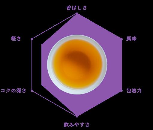 黒豆越前茶