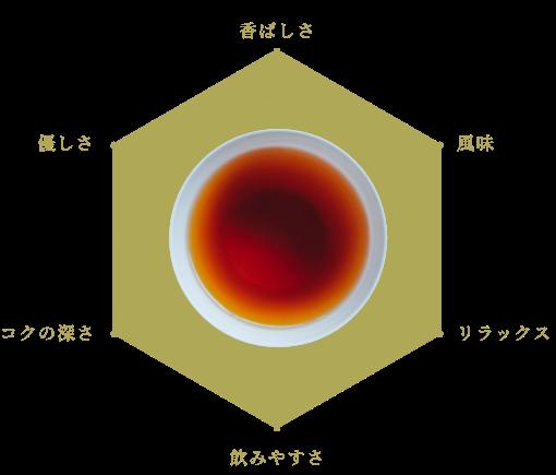 粗挽き 黒豆茶