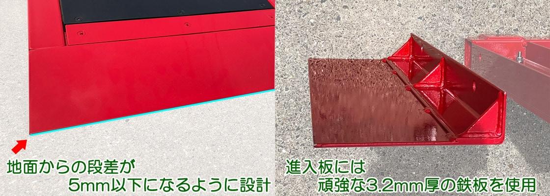 ツムラスケートボードストリートセクション_プレミアムBOX_進入板
