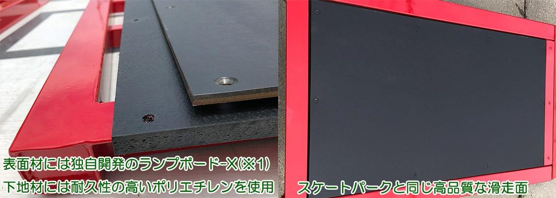 ツムラスケートボードセクション_プレミアムBOX_表面材
