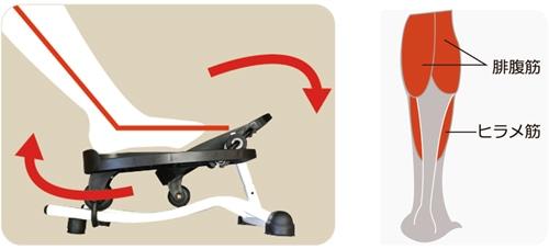 椅子運動 ムーブコアエクササイザ— ペダルを引き戻す