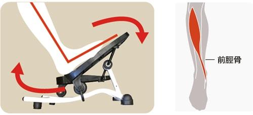 椅子運動 ムーブコアエクササイザ— つま先をあげて踏み込む