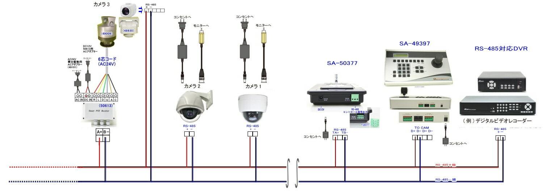 防犯カメラ・監視カメラ用録画機HDDレコーダー