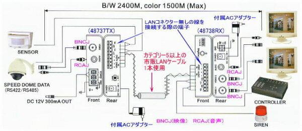 防犯カメラ・監視カメラ用映像ケーブル延長器