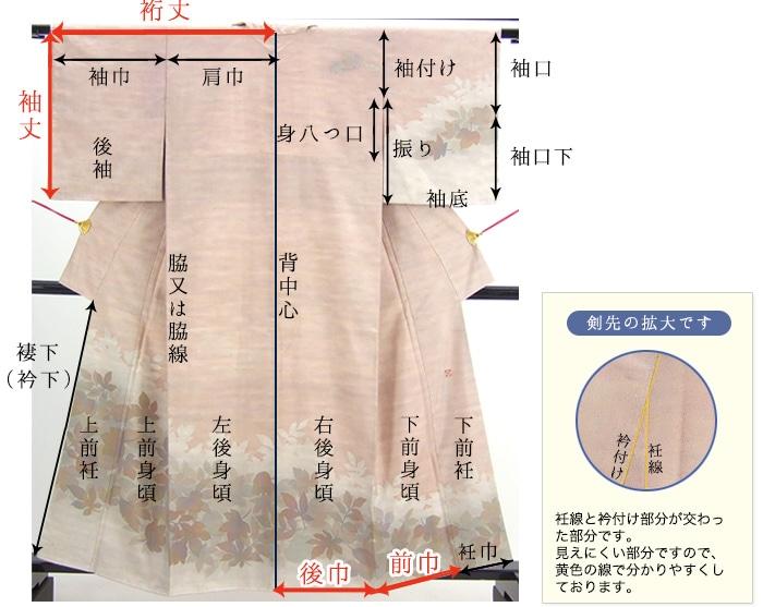 図:着物の各部名称(前側)